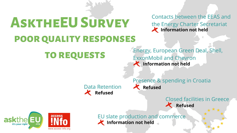 AsktheEU.org User Survey: Concern about Poor Quality Responses to Requests